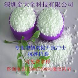 透明PE薄膜食品级环保增韧剂图片