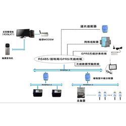 智能管理计量系统、KD智能管理计量系统、中科万成(优质商家)图片