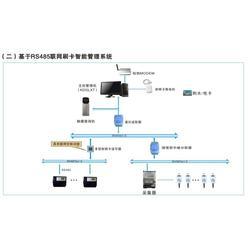 KD-ZKY-3D电能表_贵阳电能表_武汉中科万成图片