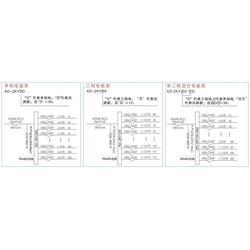 KD-ZKY11D电能表,武汉中科万成电子公司,电能表图片