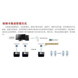 黄石KD-中科万成电子有限公司-KD-ZKY-4D电能表图片
