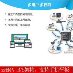 服饰生产流程系统,苏州通商软件科技,生产流程系统图片