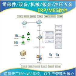 贸易车间制造-苏州通商软件科技(在线咨询)车间制造图片