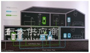 直饮水设备方案/盈浦科技/直饮水净化器图片