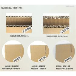 七层瓦楞纸箱包装,崇阳瓦楞纸箱包装,明瑞塑料诚信商家图片