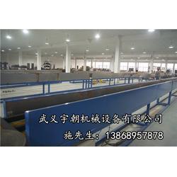 汽车密封条生产设备_台州密封条生产设备_成志坚持高品质图片