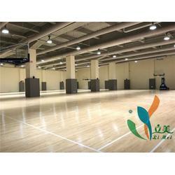 体育木地板供应商_立美体育_白山体育木地板图片