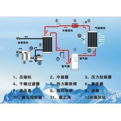 工业冷水机_马鞍山冷水机_【销量领先】(多图)图片