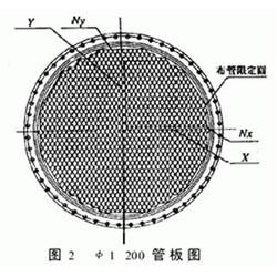 超翔管件规格齐全,来样加工(图)|什么是管板|六盘水管板图片
