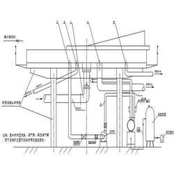 天朗环保科技(图)、浅层气浮装置厂家、内蒙古浅层气浮装置图片