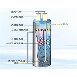 土豆加工废水处理方式,云南土豆加工废水处理,天朗环保科技图片