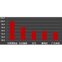 宁波问卷调研找谁做_宁波问卷调研_信恒新市场研究咨询机构图片