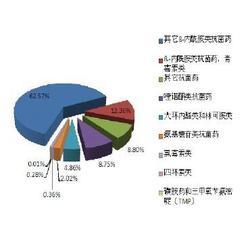 行业调查研究、信恒新市场研究咨询机构、宁波行业调查研究图片