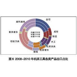 行业调研|宁波行业调研报告|信恒新市场研究咨询机构图片