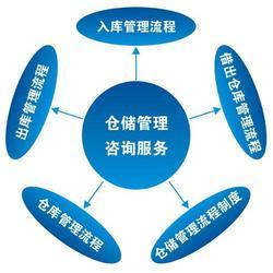 行业管理、修车行业管理、信恒新市场研究咨询机构(优质商家)图片