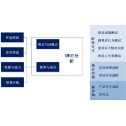 信恒新市场研究咨询机构(图)_服装消费者研究_消费者研究图片