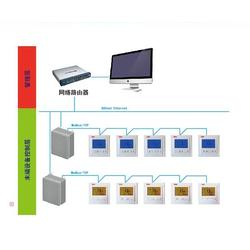 坤茂机电优惠|时间型空调计费系统图片
