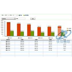 西藏油耗监控、汽车油耗监控设备、快信物联(优质商家)图片