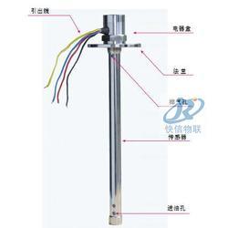 液位监控机-液位监控-快信物联油管家(查看)图片