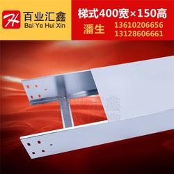 镀锌线槽供应商、百业汇鑫(在线咨询)、汕尾镀锌线槽图片