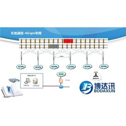 轨道交通-轨道交通无线通信-博达讯(优质商家)图片