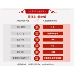 北欧家具品牌加盟|北艺居(在线咨询)|上海北欧家具图片