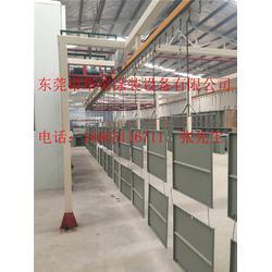 吊式输送线-吊式输送线-东莞华荣涂装设备图片