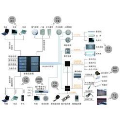 綦江县智能家居_重庆惠家通_智能家居系统服务平台图片