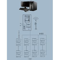 东营卡式智能水表,风光机电(在线咨询),卡式智能水表图片