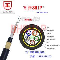 ADSS光缆生产厂家图片