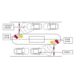 车牌识别系统哪家好_都华科技-广泛应用_营口车牌识别图片