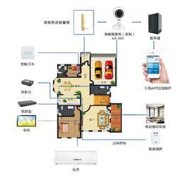车牌识别功能-车牌识别-都华科技-可靠稳定性(查看)图片