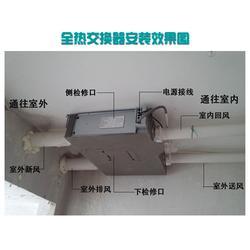 吊顶式新风系统(图)|家用新风系统好不好|郑州松下新风图片