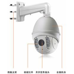 塔吊,诚乐科技有限公司,塔吊视频集中监控系统图片