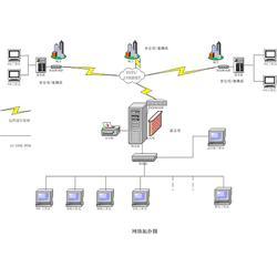 火锅店收银系统,收银系统,诚乐科技有限公司(查看)图片