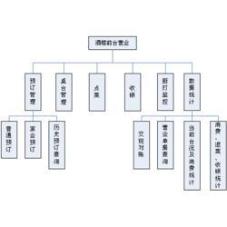 百货超市收银系统-咸安区收银系统-诚乐科技有限公司图片