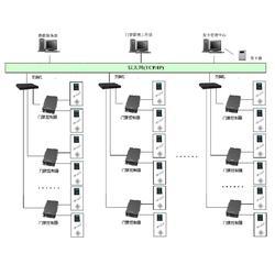 门禁系统、通城门禁、武汉诚乐科技有限公司(查看)图片