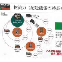 日本TRUSCO,TRUSCO,中村贸易图片