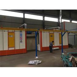 钣金喷涂设备-泰安喷涂设备-特固静电喷涂设备厂家图片
