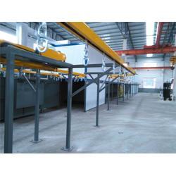 特固自动化喷涂设备公司-铁门喷涂设备流水线-萍乡喷涂设备图片