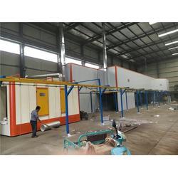 断桥铝型材喷粉设备-淄博喷粉设备-特固喷粉设备有限公司图片