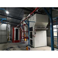 特固静电喷塑设备厂家-风机喷塑设备-玉田喷塑设备图片