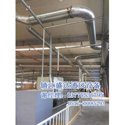 做通风管道-宜春通风管道-盛达通风设备厂(查看)图片