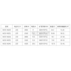 电采暖厂家WDD-16035-储煤图片