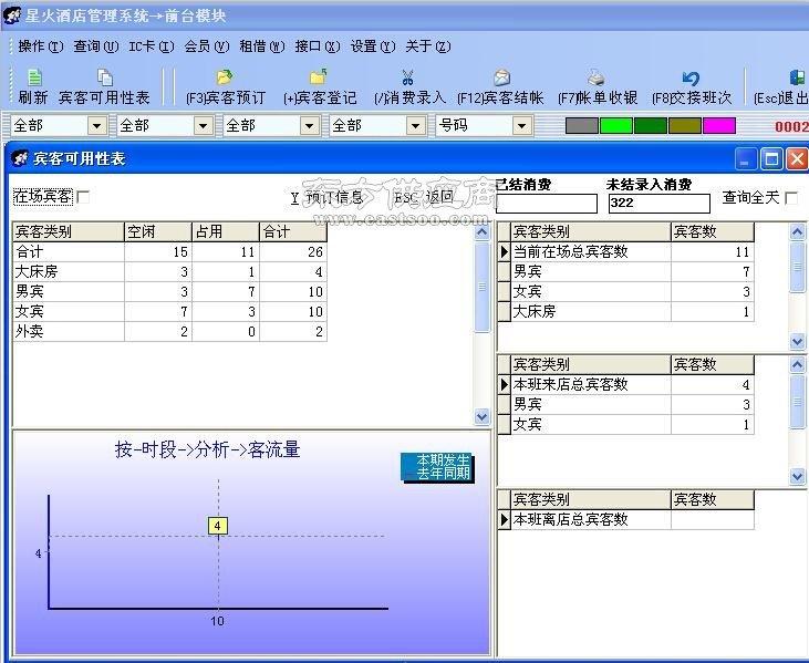 快捷酒店收银管理系统365天售后酒店管理软件图片