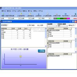 室内儿童游乐场管理软件,门票会员充值办理统计系统图片