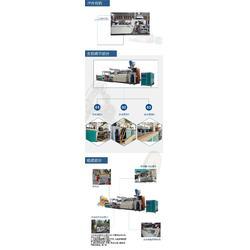 河南塑料片材挤出机,正海塑机—技术精湛,塑料片材挤出机报价图片
