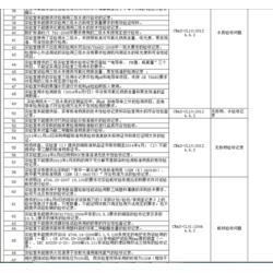 17025实验室认可咨询,实验室,中海航实验室管理咨询图片