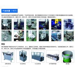 歌达智能设备公司(图)|机械手厂家电话|机械手图片