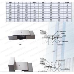 万隆工程材料有限公司(多图)、铝合金伸缩缝图片